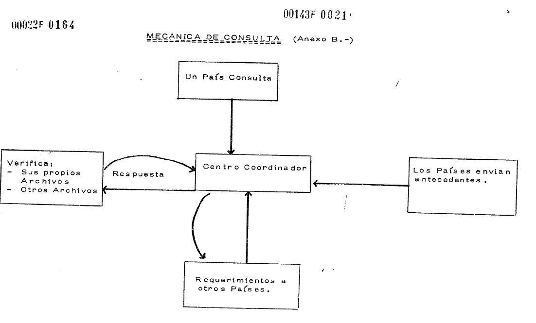 Fuente: Unidad Fiscal de Asistencia para causas por Violaciones a los DDHH.